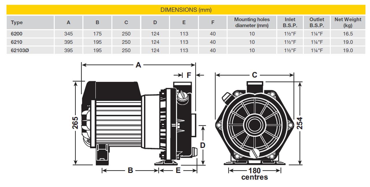 dynaflo 62101 Bore master 60061R Dimensional Drawing