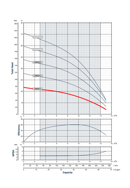 9AMH2B-51 Performance Curve