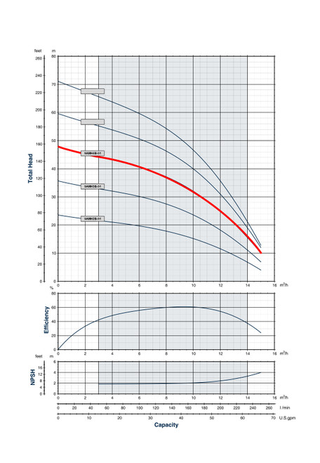 9AMH4B-51 Performance Curve