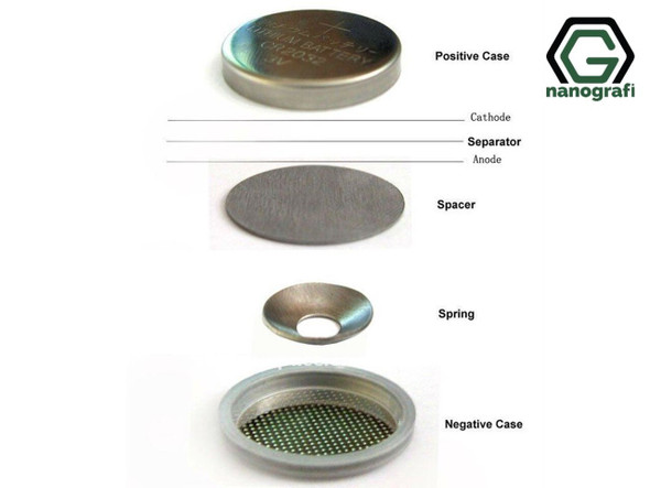 CR2032 Coin Cell Cases
