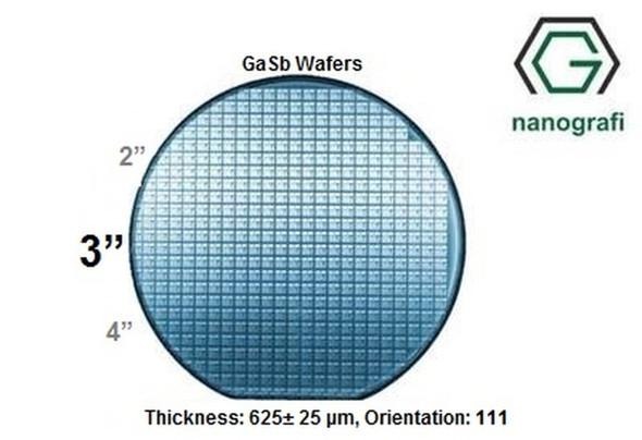 "Gallium Antimonide (GaSb) Wafers, 3"", Thickness: 625± 25 μm, Orientation: 111, Testing Grade"