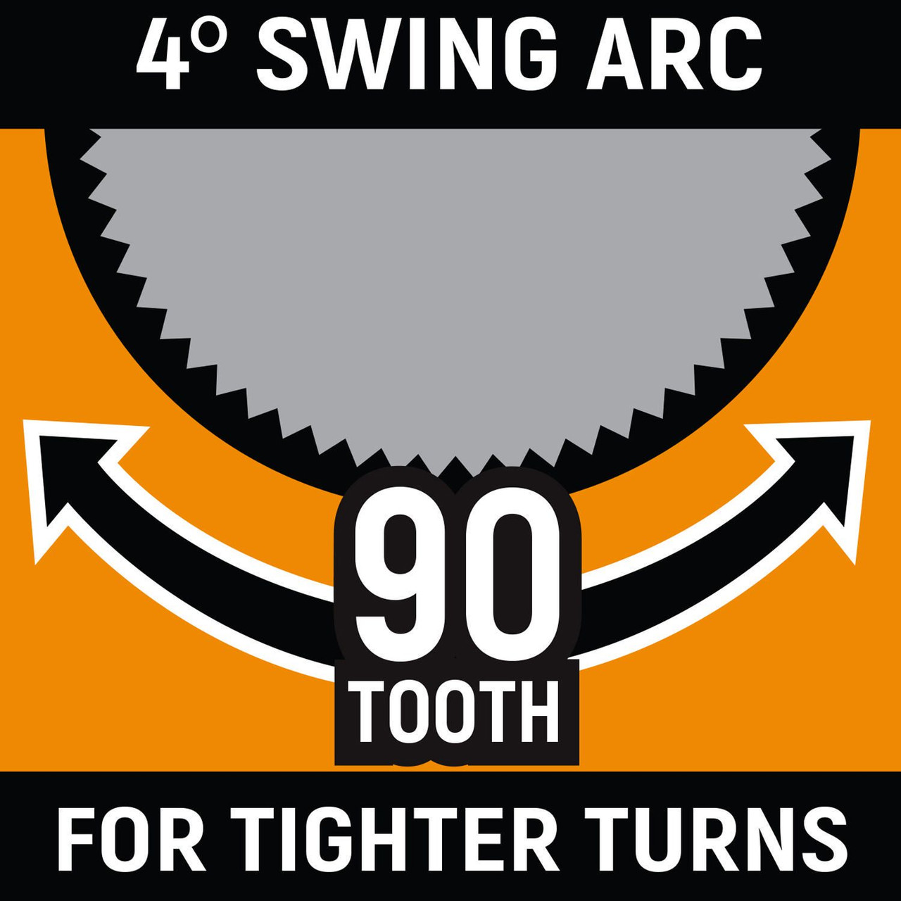 Gearwrench 4 degree swing arc for tighter turns
