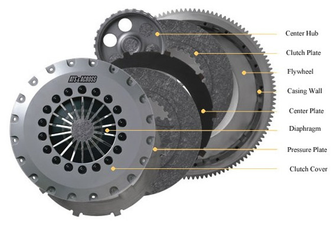 ATS Carbon Hybrid Spec 2 Twin Disc Clutch- Nissan Z33 (VQ35DE)