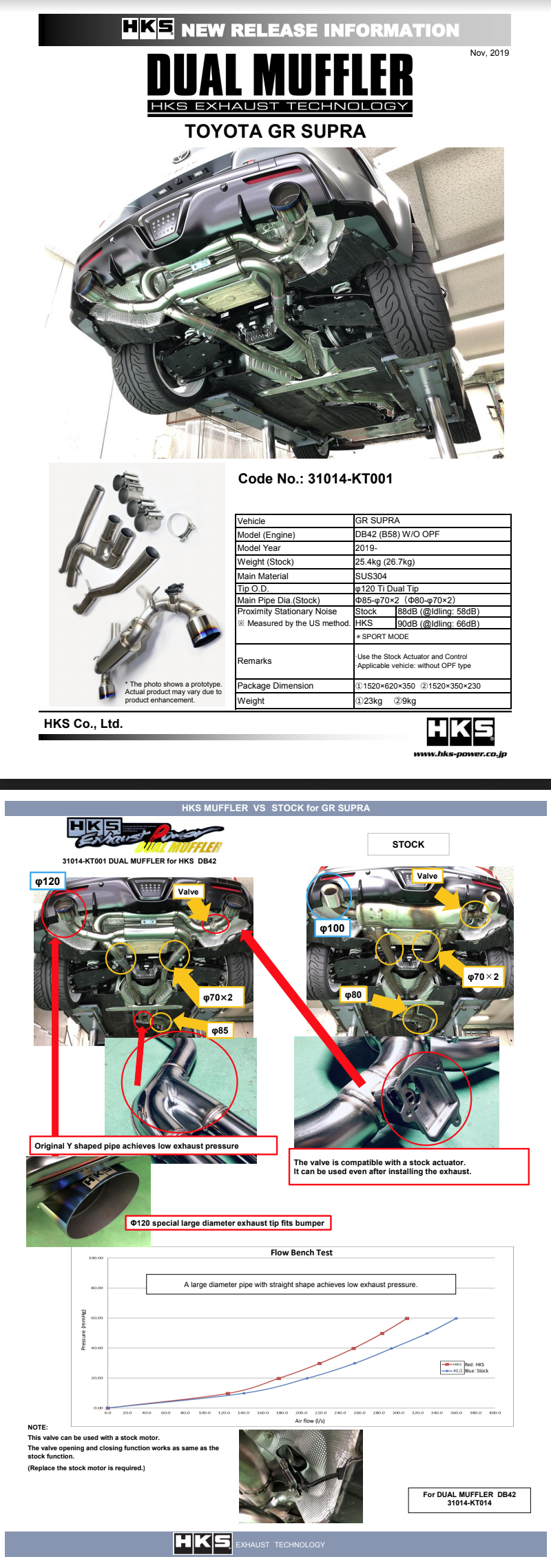 hks-a90-dualmuffler.jpg