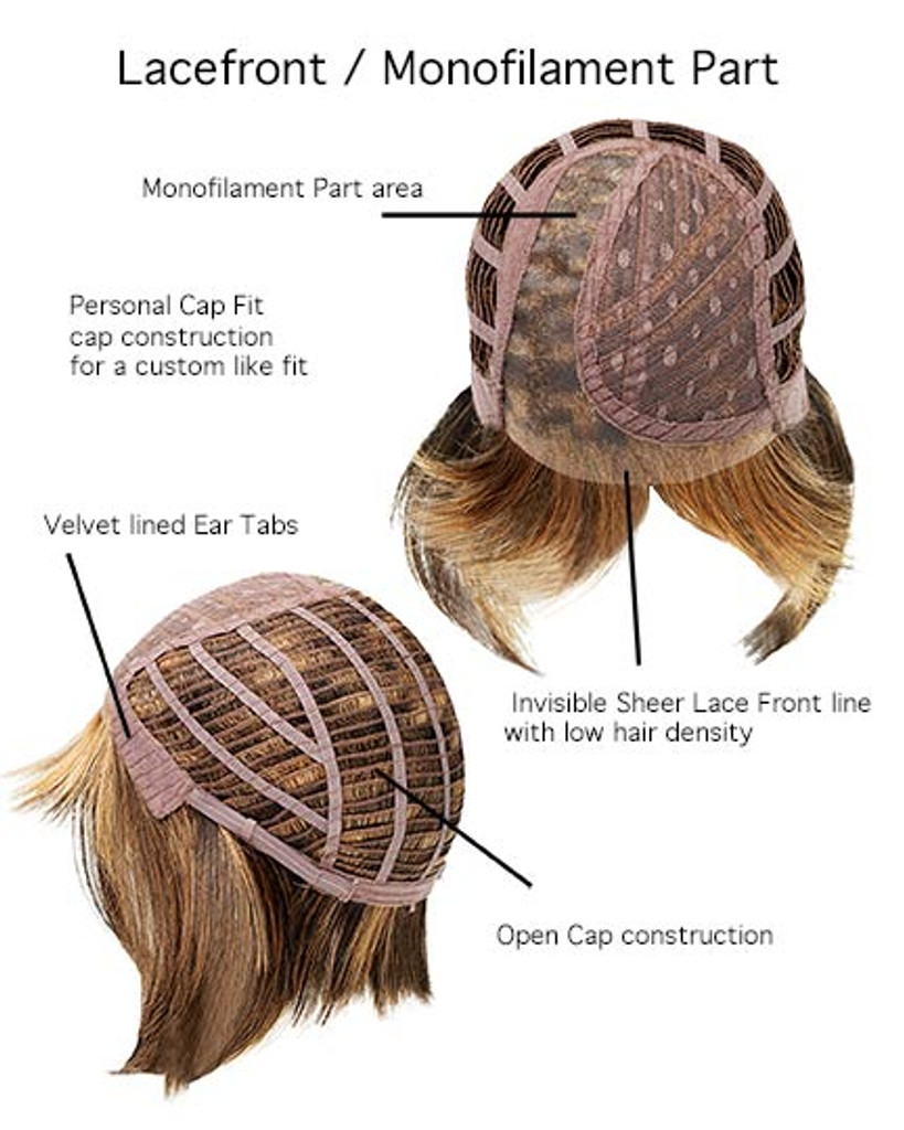 Everyday Elegant | Gabor Wigs - Synthetic Hair