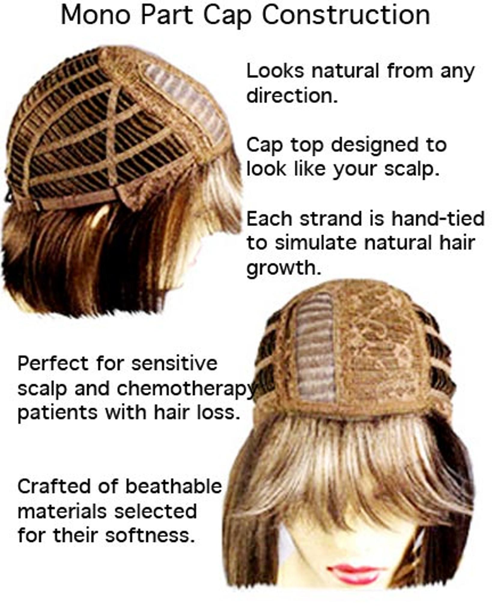 Envy Wigs Kris Mono Part Cap Synthetic Hair