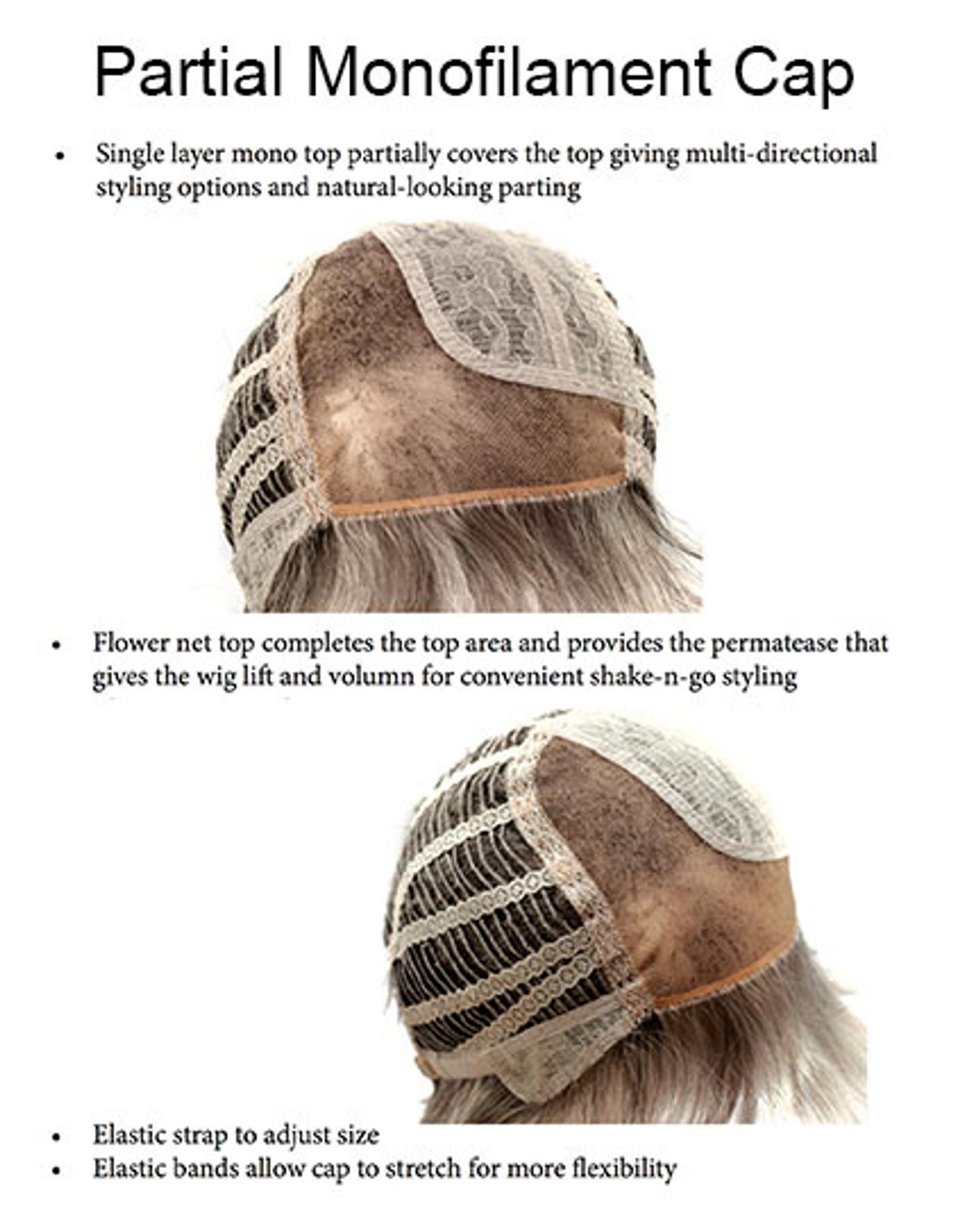 partial mono cap