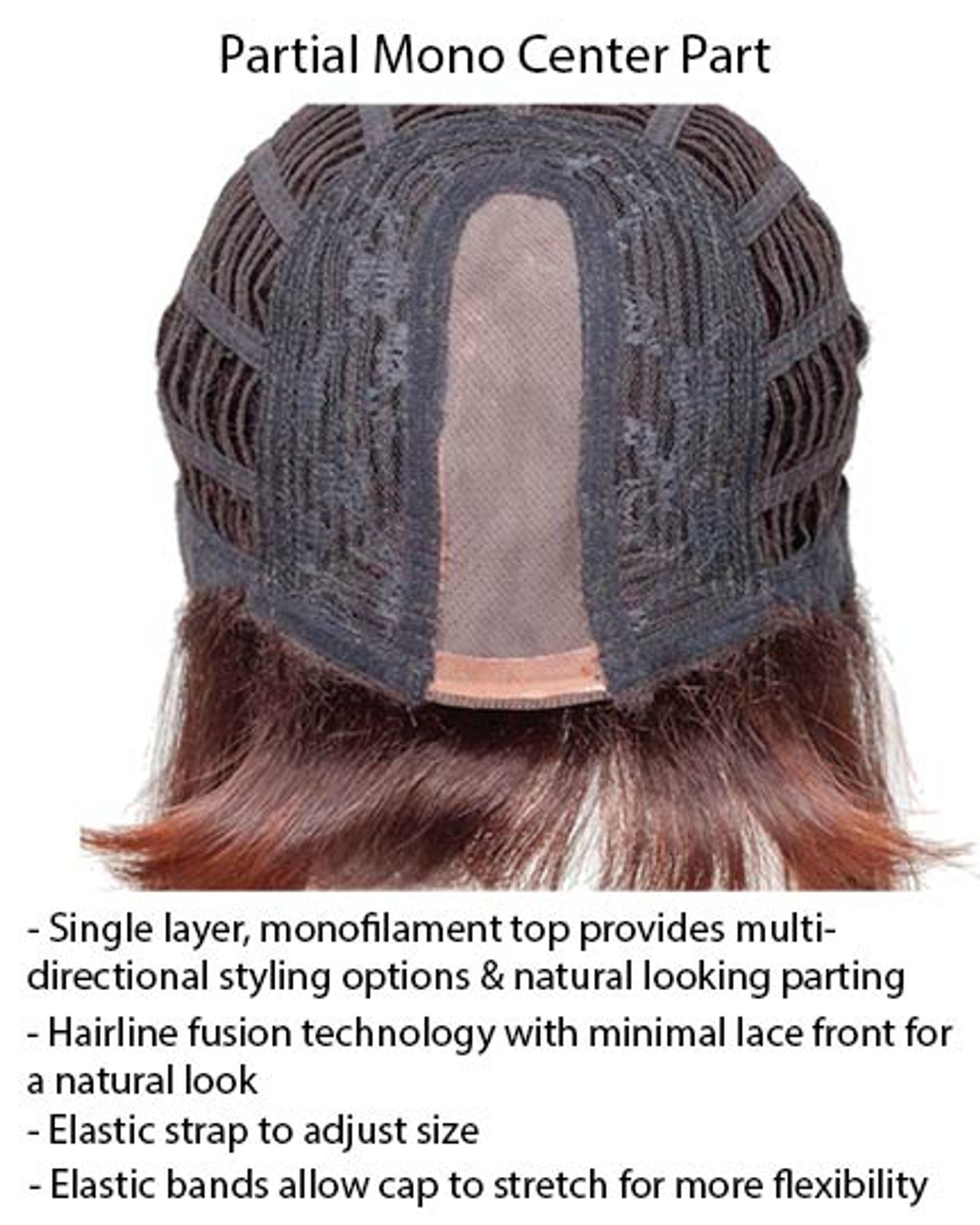 Evanna Wig by Rene of Paris Lace Front Partial Mono cap