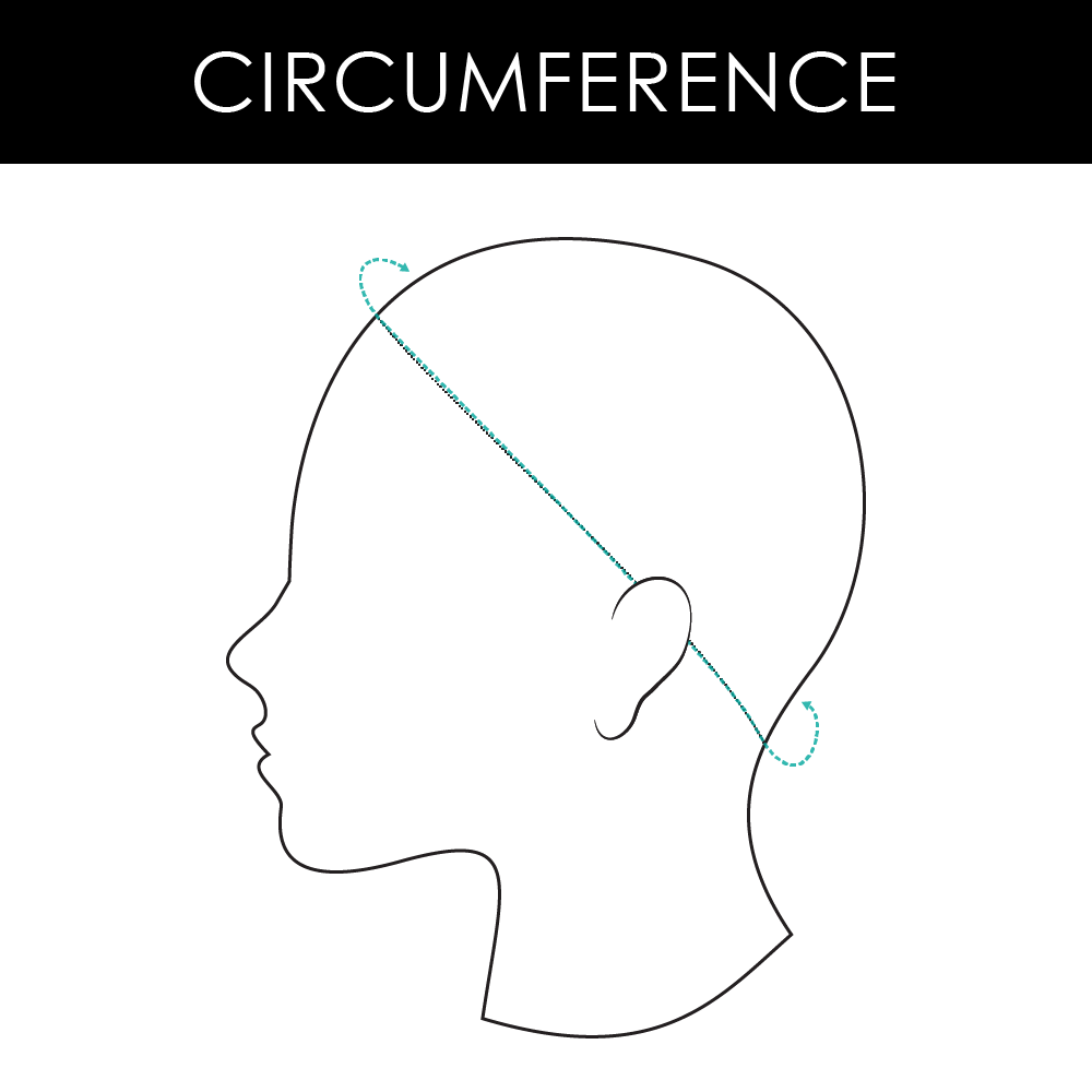 circumference.png