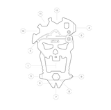 MacV Tool