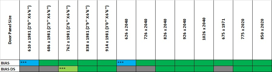 bias-chart-2020.jpg