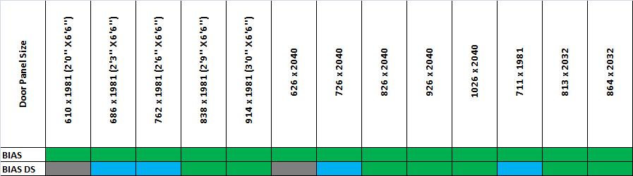 bias-chart-for-wooden-doors.png