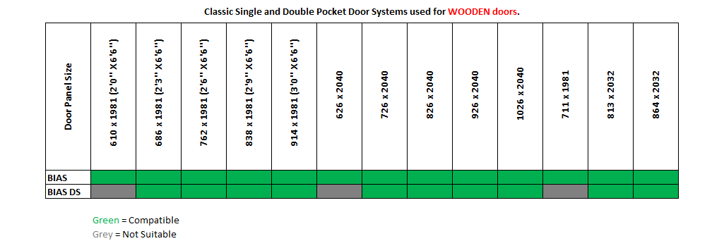 bias-classic-single-and-double-wooden-doors.png