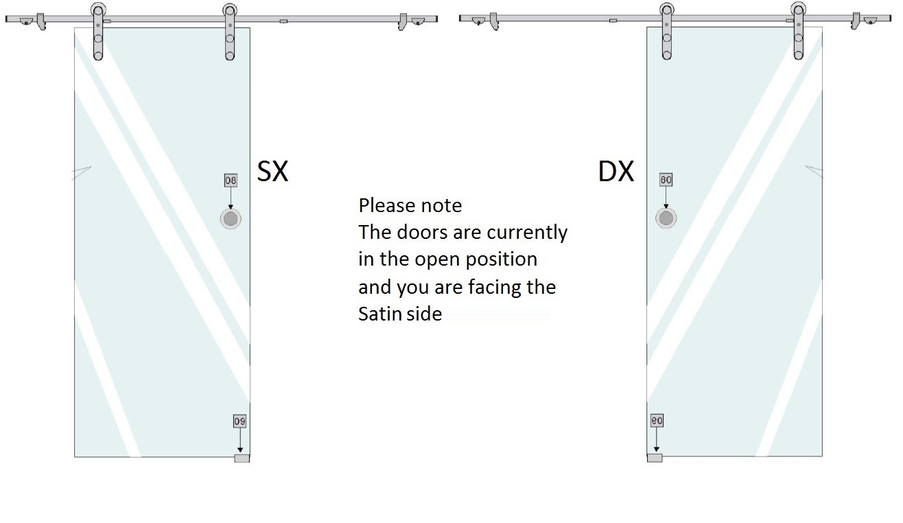 vetro-glide-sx-or-dx-orientationv2.jpg