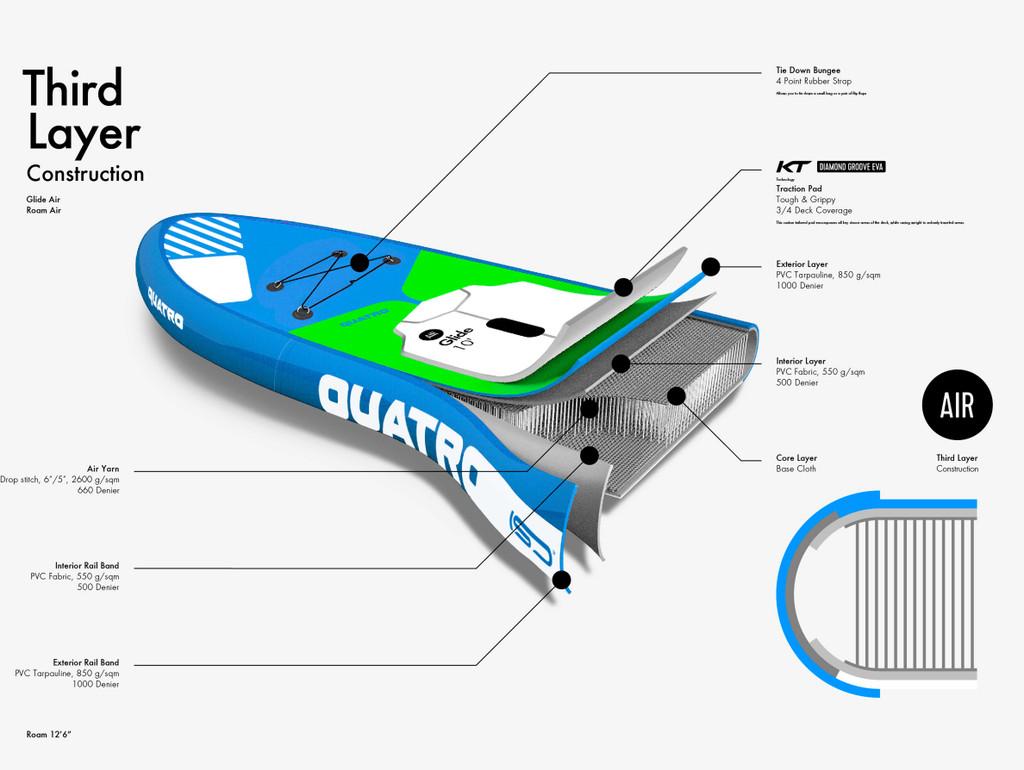 Glide Air All-Around Thruster