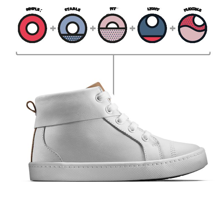 Best Kids Shoe