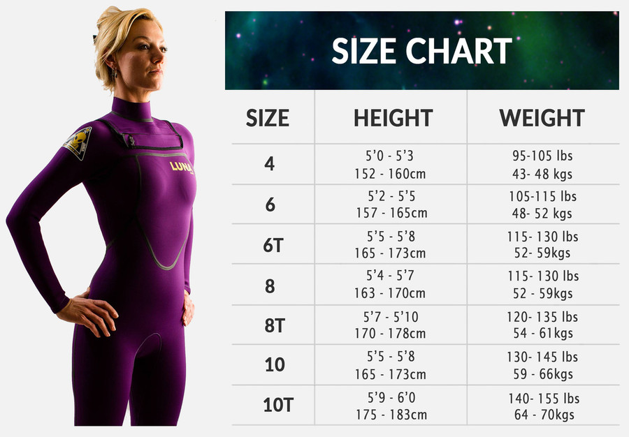 Ladies Lunasurf wetsuit size chart