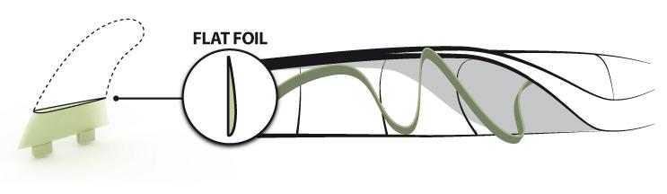 foil-flat.jpg