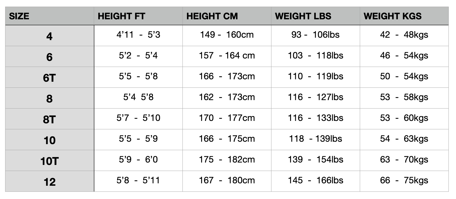 new-ladies-lunasurf-wetsuit-size-chart-2020.png