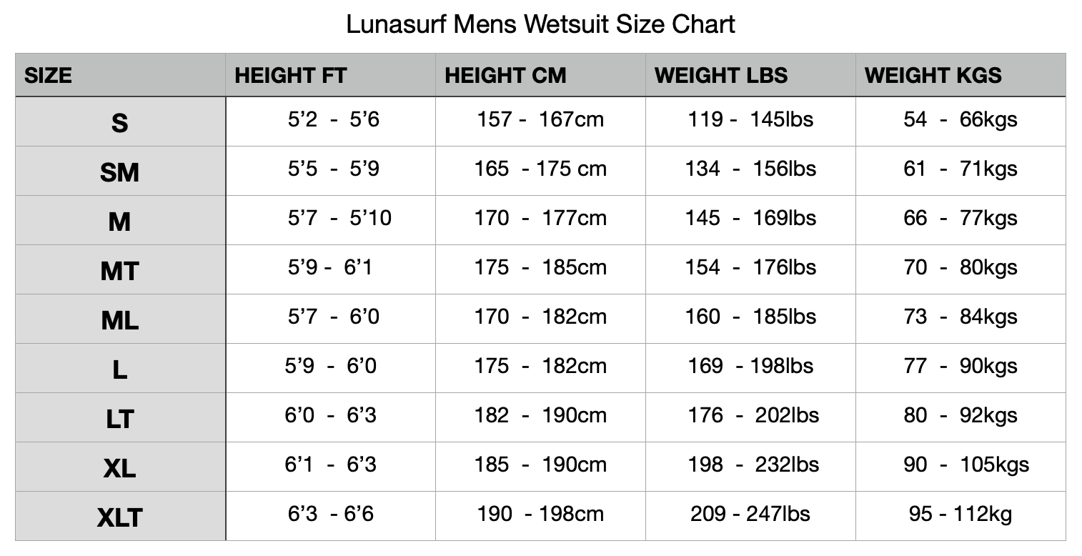 new-mens-lunasurf-wetsuit-size-chart-2020.png