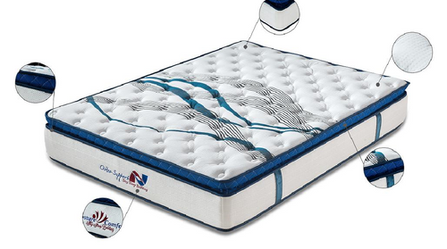 KING  OSTEO SUPPORT ENSEMBLE (BASE + MATTRESS) WITH BODY CARE (SWB) BASE (NOT PICTURED) (LIM1012) - MEDIUM FIRM