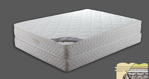 QUEEN VISTA EUROTOP  BONNELL SPRING ENSEMBLES (MATTRESS & BASE ) - MEDIUM
