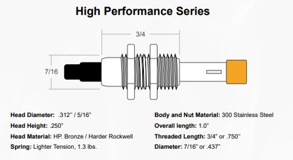 High Performance Rubbing Thermocouple