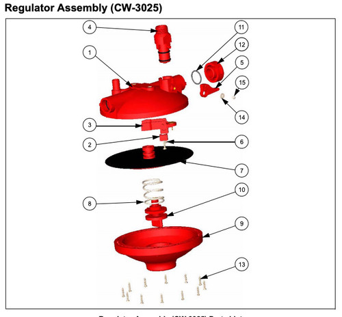 Cumberland® Adjustment Assembly, For Use With Cumberland Regulator (#10 on Image)