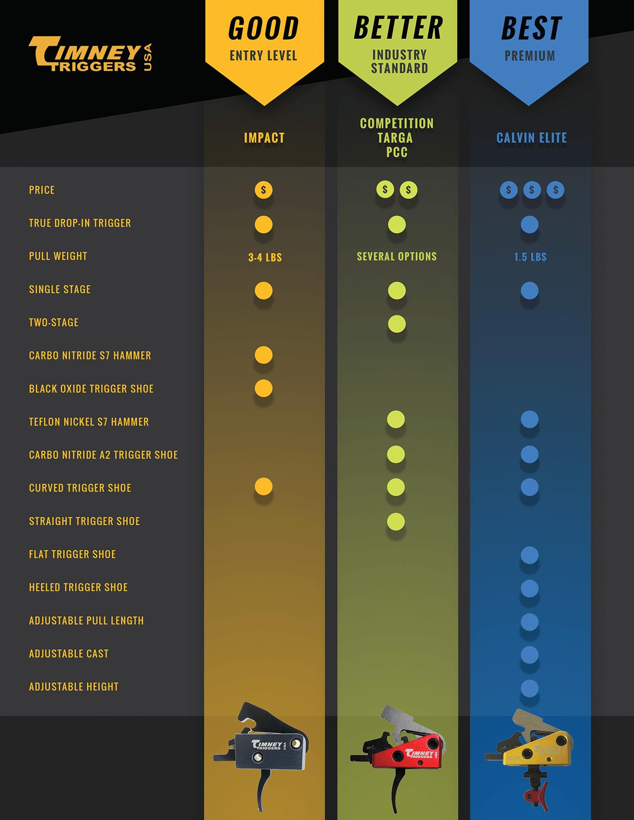 goodbetterbest-ar-chart-2019-sized.png
