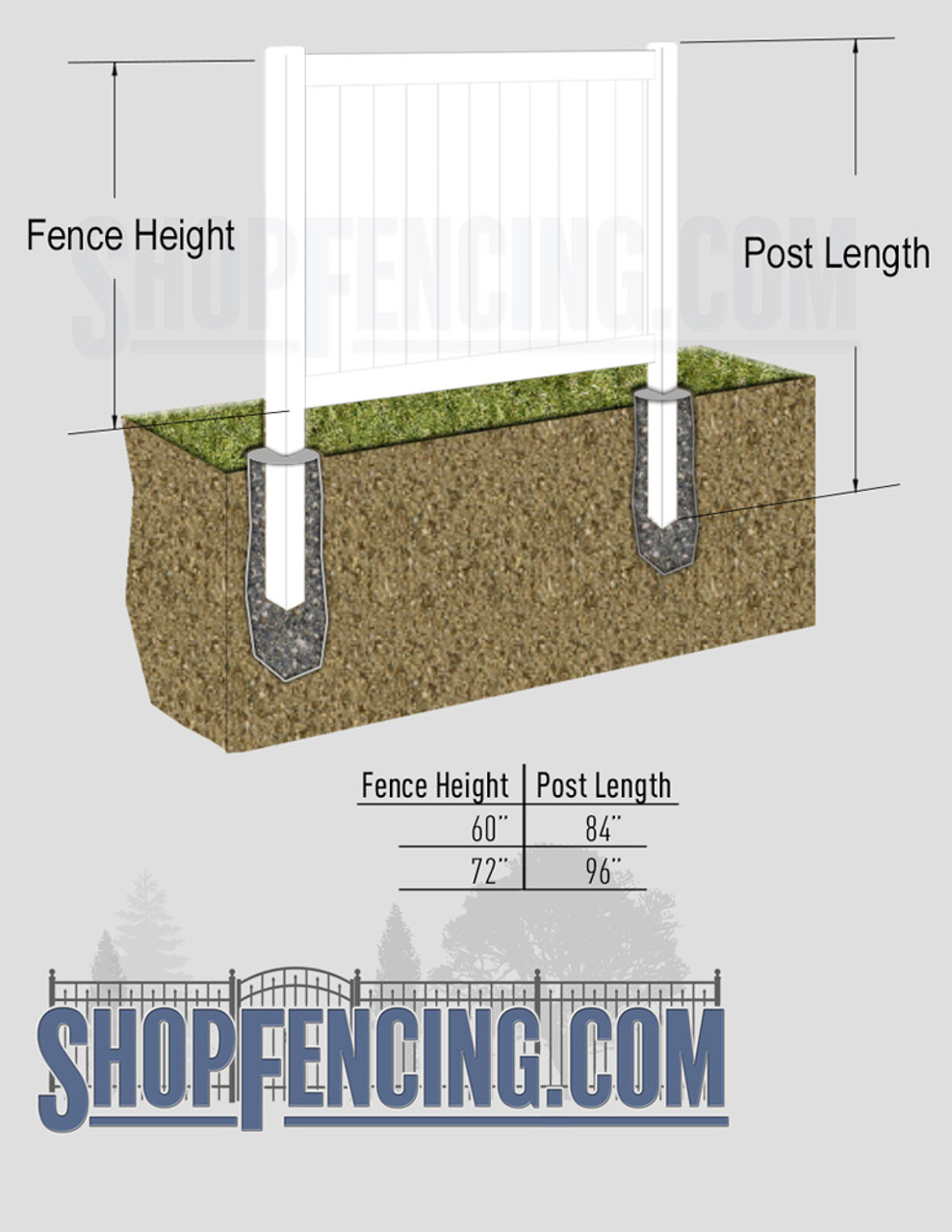 Vinyl Privacy Fence Posts From ShopFencing.com