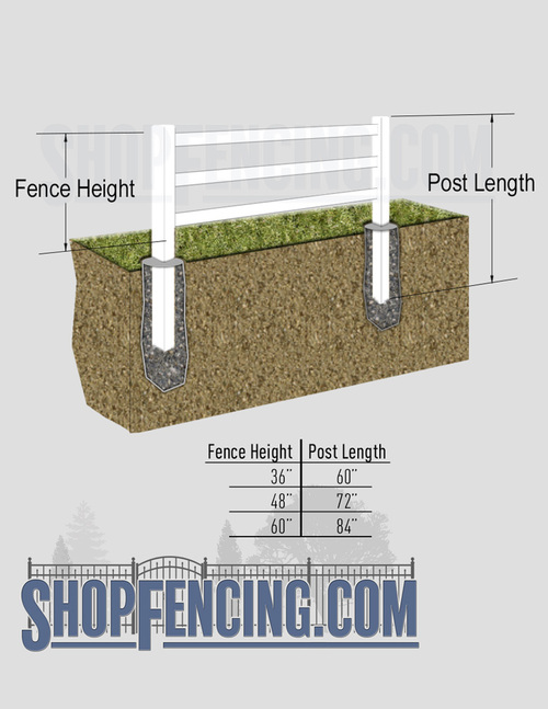 Vinyl Ranch Rail Fence Posts From ShopFencing.com