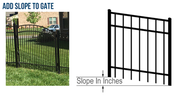 Aluminum Gate Slope in Inches