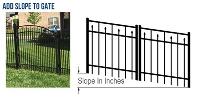 Aluminum Gate Slope