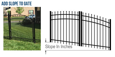Add Slope To gate