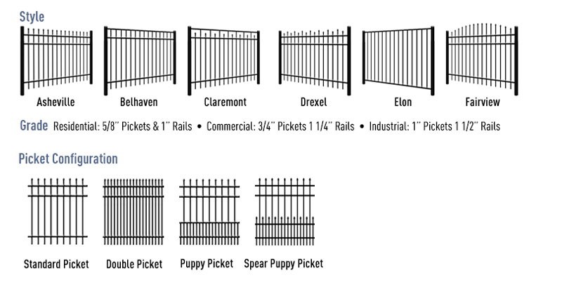 Aluminum Fence Quote Key