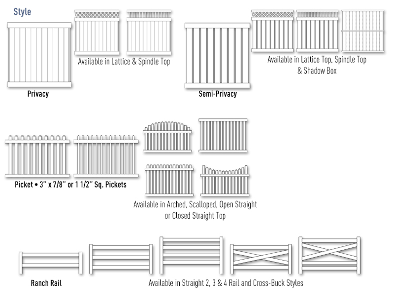 ShopFencing Vinyl Fence Quote Key