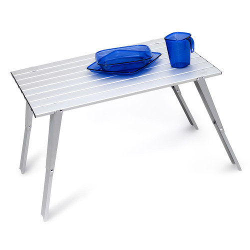 Macro Table