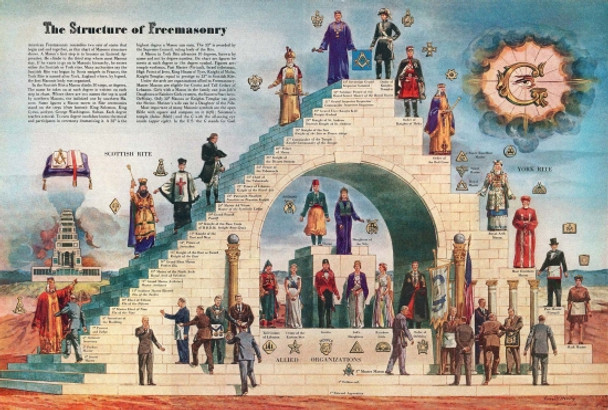 MASONIC Steps Of FreeMasonry Poster