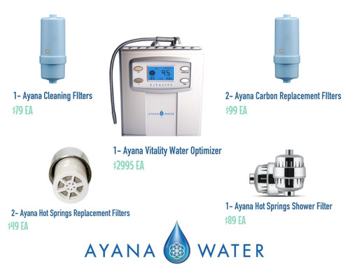 Ayana Covid Relief Sale Package