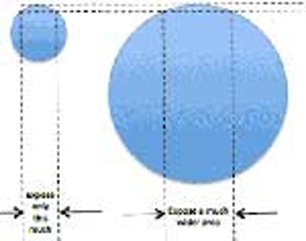 FireSteel Diameter and Sparks