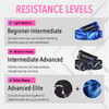 Infographic showing resistance levels and colors/patterns of the Vitality Flex Long Fitness Band: blue marble pattern has a light to medium resistance level and is for beginner-intermediate dynamic warm-ups, pre and post stretching, flexibility exercises and rehabilitation; black marble pattern has a medium to heavy resistance level and is recommended for intermediate-advanced mobility exercises, full body workouts, strength training and more; obtain an extra-heavy resistance level using both bands simultaneously for advanced-elite workouts
