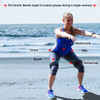 infographic of female on beach showing how Kinetic Bands activate the abdominal muscles, hips, glute, hip flexors, and quads