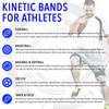 Kinetic Bands for Athletes infographic showing some of the main sports with players that can benefit from working out with leg resistance bands like Kinetic Bands; includes football, basketball, baseball, softball, soccer, track and field