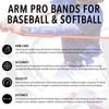 Arm Pro Bands infographic for Baseball and Softball Arm Care, Accuracy, Velocity, and Distance