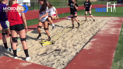 Volleyball Offseason Training Using Myosource Lower Body Kinetic Bands and Speed and Agility Ladder