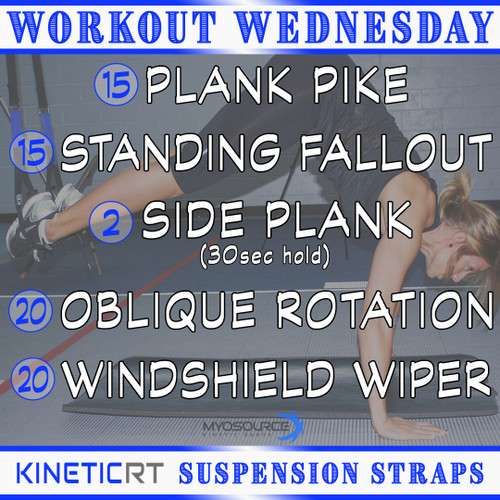 Fitness Workout - Abs & Core | KineticRT Suspension Straps