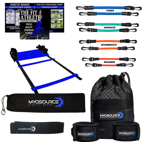 Level 2 Shown: Our Standard Set recommended for Ages 13 and Over (Blue, Green, Orange, Red Bands)