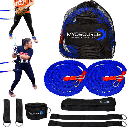 This power hitter-pitching training system includes: 2 resistance cords, 2 anchor/pole attachment straps, 2 assistant hand straps, 1 adjustable belt, 1 adjustable leg strap, 1 mesh travel bag, FREE training downloads