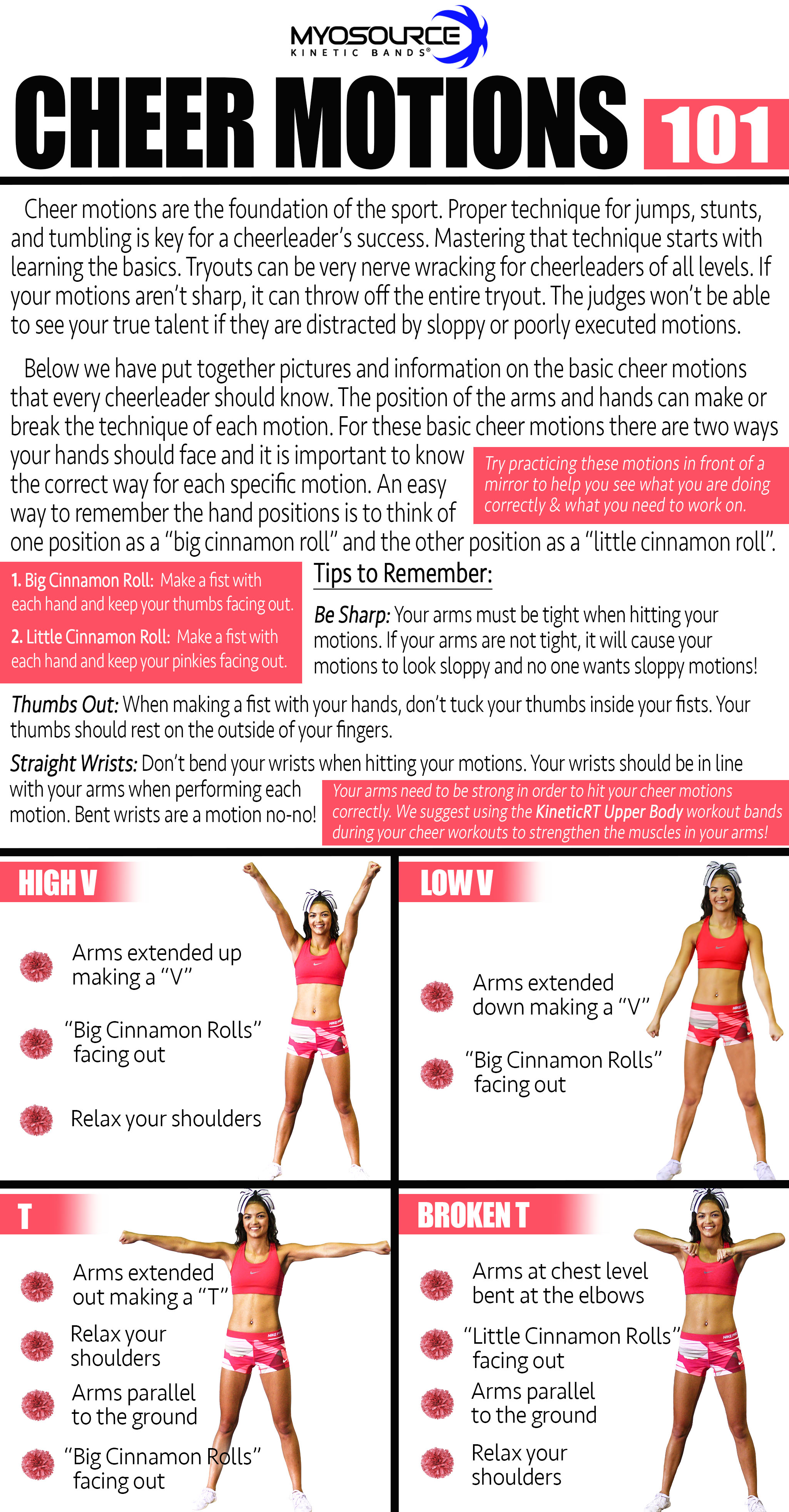 Cheer Motions Poster 1