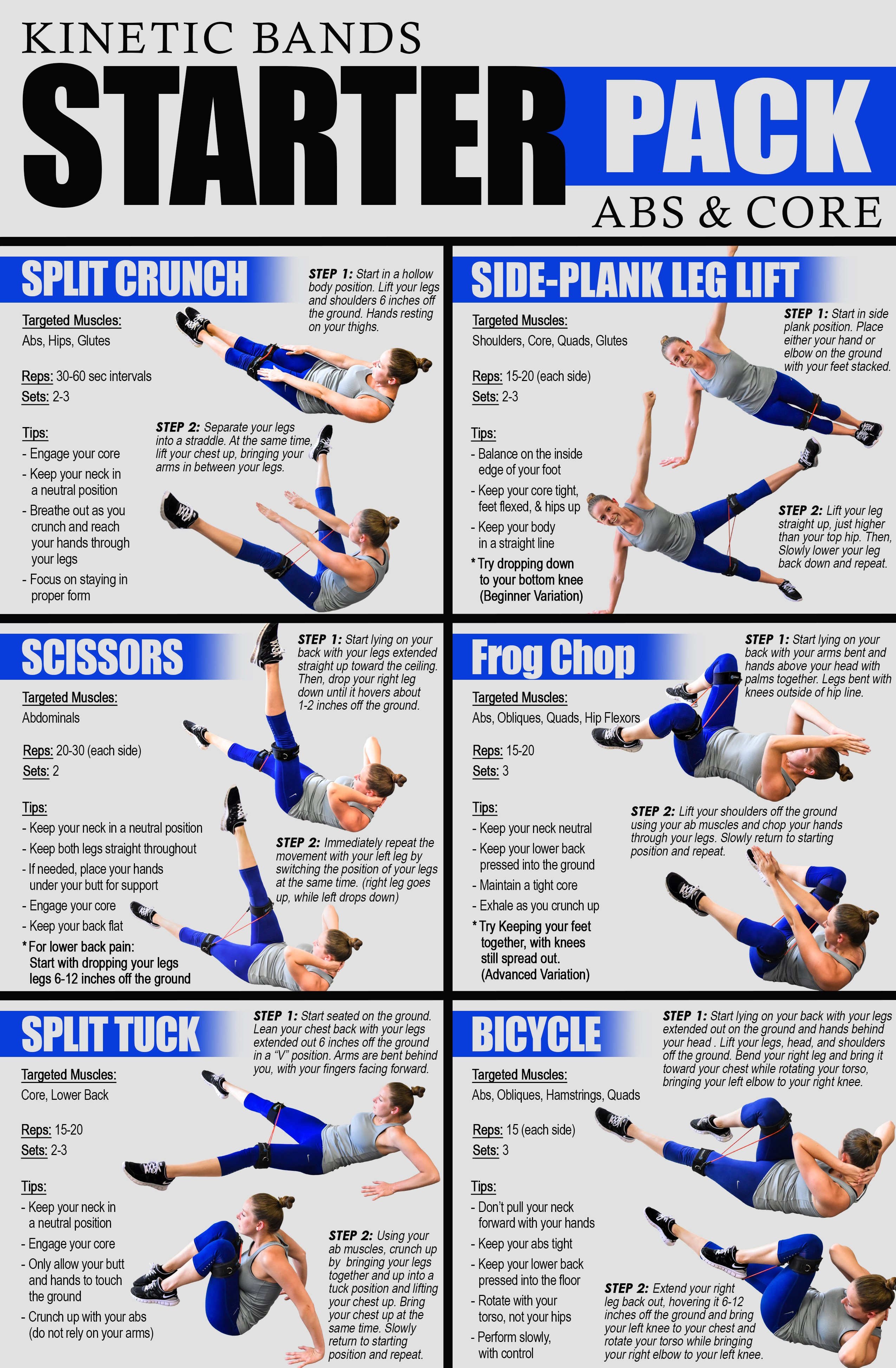 Kinetic Bands Abs and Core Workout Guide